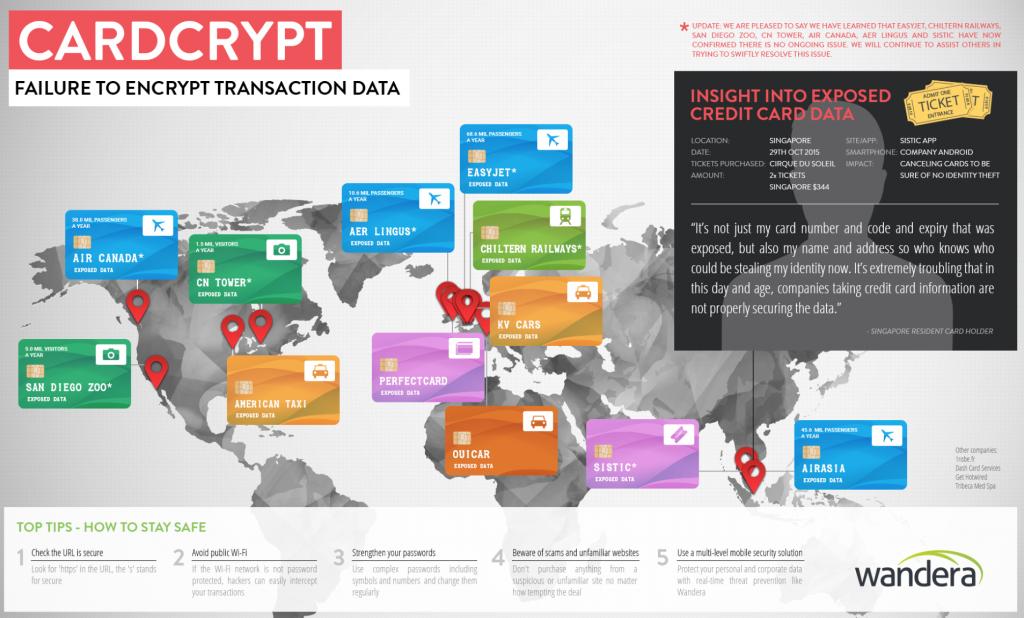 Cardcrypt - failure to encrypt transaction data - Flexinets